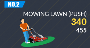 Mowing the Lawn (Push)